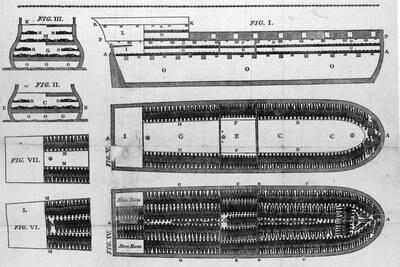 Epidemiologiens begynnelse: En fortelling om pisking, sult og slaveskip