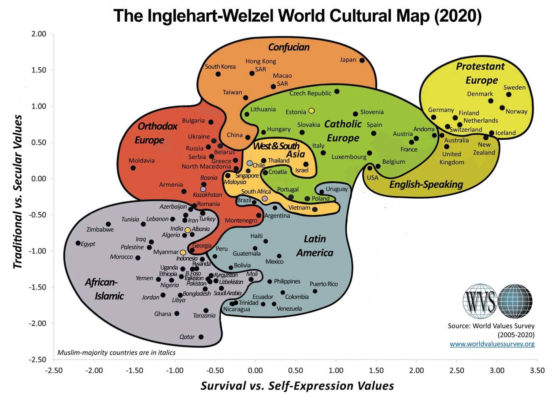 The Inglehart–Welzel cultural map